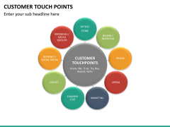 Customer touch points PPT slide 7