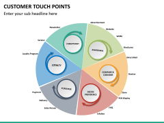 Customer touch points PPT slide 8