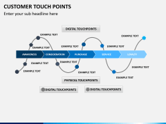Customer touch points PPT slide 1