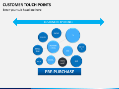 Customer touch points PPT slide 2