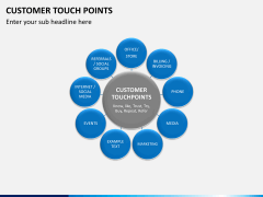 Customer touch points PPT slide 3