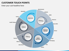 Customer touch points PPT slide 4