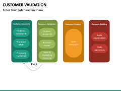 Customer Validation PPT slide 20