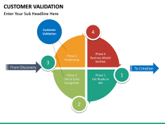 Customer Validation PPT slide 12