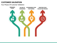 Customer Validation PPT slide 13