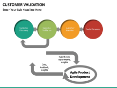 Customer Validation PPT slide 14