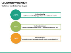 Customer Validation PPT slide 18