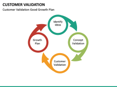 Customer Validation PPT slide 19