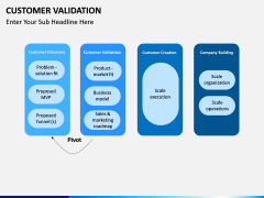 Customer Validation PPT slide 10