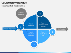 Customer Validation PPT slide 2