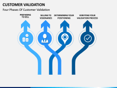 Customer Validation PPT slide 3