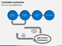 Customer Validation PPT slide 4