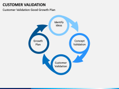 Customer Validation PPT slide 9
