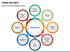 Cyber security PPT slide 25