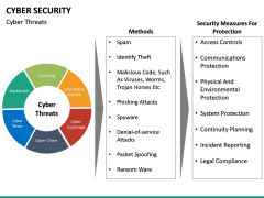 Cyber security PPT slide 40