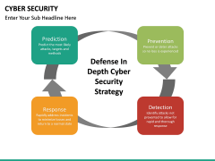 Cyber security PPT slide 42