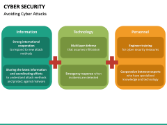 Cyber security PPT slide 43