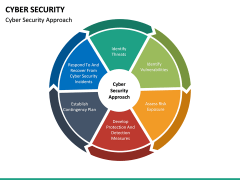 Cyber security PPT slide 26