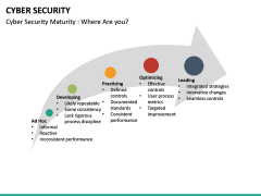 Cyber security PPT slide 47