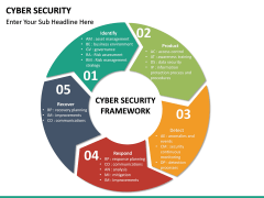 Cyber security PPT slide 29