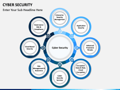 Cyber security PPT slide 1