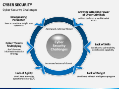 Cyber security PPT slide 10