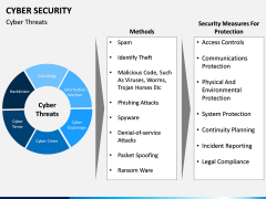 Cyber security PPT slide 16