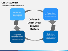 Cyber security PPT slide 18