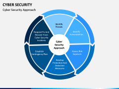 Cyber security PPT slide 2