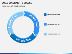 Cycle diagram PPT slide 9