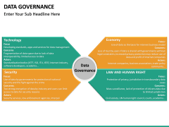 Data governance PPT slide 38