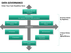 Data governance PPT slide 39