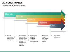 Data governance PPT slide 41