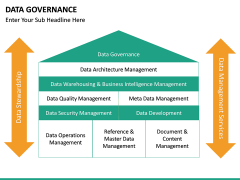 Data governance PPT slide 45