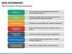 Data governance PPT slide 53