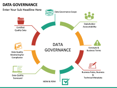 Data governance PPT slide 30