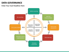 Data governance PPT slide 31