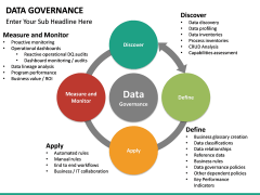 Data governance PPT slide 36