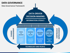 Data governance PPT slide 1