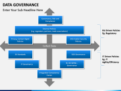 Data governance PPT slide 12