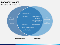 Data governance PPT slide 16