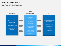 Data governance PPT slide 17