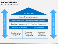 Data governance PPT slide 18