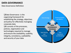 Data governance PPT slide 20