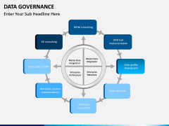 Data governance PPT slide 4