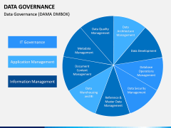 Data governance PPT slide 7