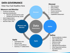 Data governance PPT slide 9