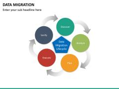 Data migration PPT slide 30