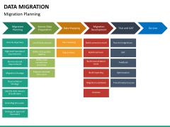 Data migration PPT slide 31