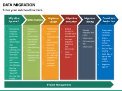 Data migration PPT slide 34